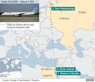 Investigadores Internacionales se suman en la tragedia aérea de línea rusa.
